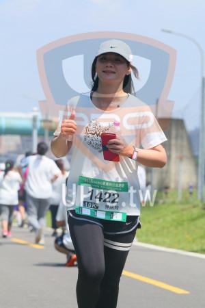 小碧潭公園附近-3():0,2018momo愛媽咪公益路跑,1422,10K,林綉玲